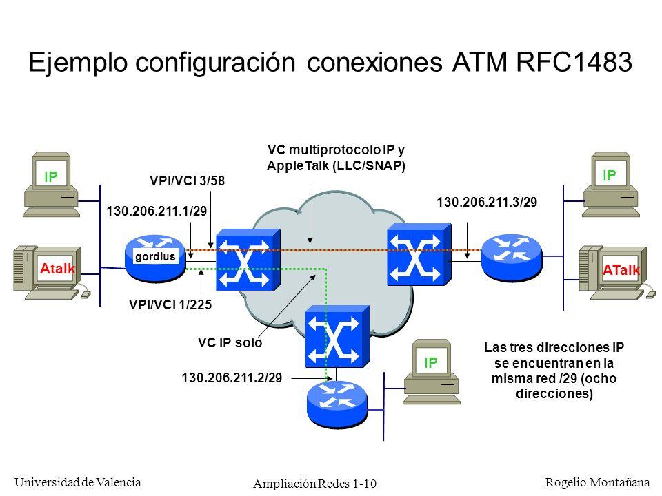 Ampliación Redes 1-10 Universidad de Valencia Rogelio Montañana VC multiprotocolo IP y AppleTalk (LLC/SNAP) IP ATalk Atalk IP VC IP solo 130.206.211.1