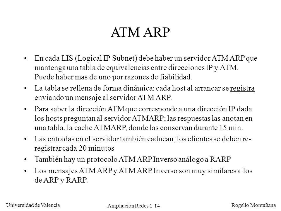 Ampliación Redes 1-14 Universidad de Valencia Rogelio Montañana ATM ARP En cada LIS (Logical IP Subnet) debe haber un servidor ATM ARP que mantenga un