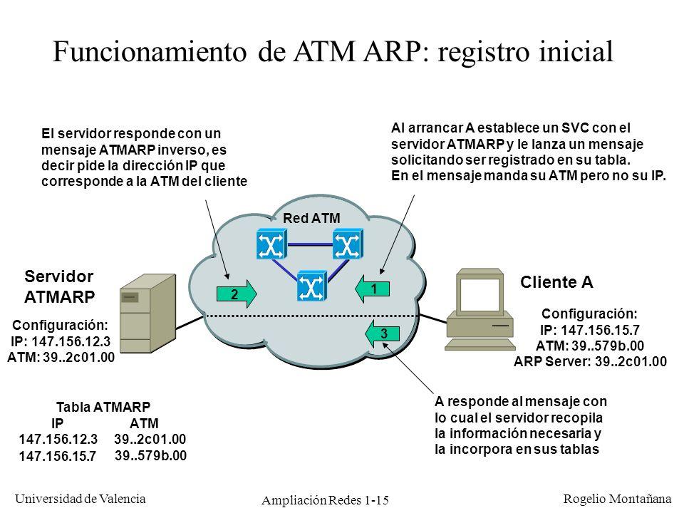 Ampliación Redes 1-15 Universidad de Valencia Rogelio Montañana Servidor ATMARP Configuración: IP: 147.156.12.3 ATM: 39..2c01.00 Tabla ATMARP IP ATM 1