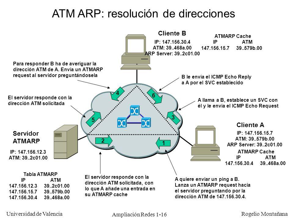 Ampliación Redes 1-16 Universidad de Valencia Rogelio Montañana ATM ARP: resolución de direcciones Servidor ATMARP Cliente B Cliente A A llama a B, es