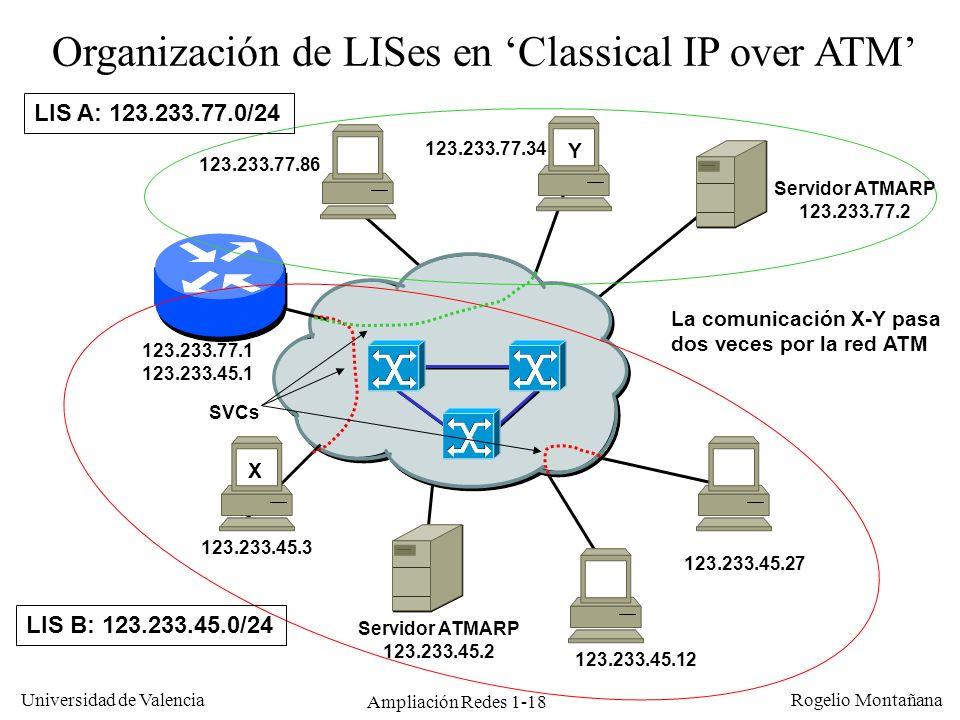 Ampliación Redes 1-18 Universidad de Valencia Rogelio Montañana Organización de LISes en Classical IP over ATM Servidor ATMARP 123.233.45.2 Servidor A