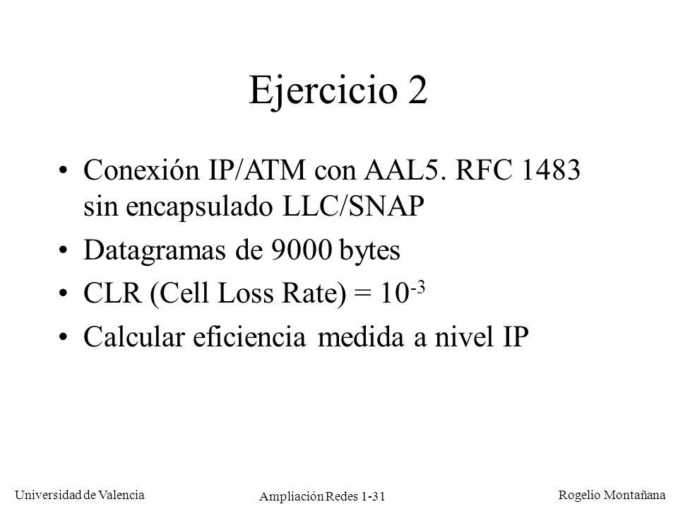 Ampliación Redes 1-31 Universidad de Valencia Rogelio Montañana Ejercicio 2 Conexión IP/ATM con AAL5. RFC 1483 sin encapsulado LLC/SNAP Datagramas de