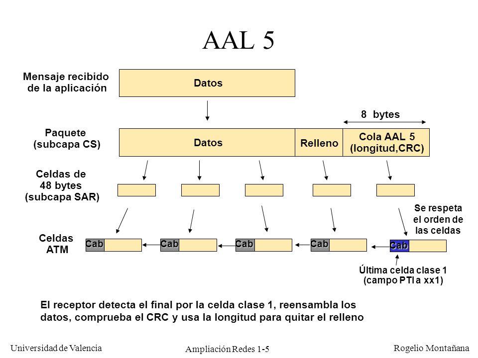 Ampliación Redes 1-5 Universidad de Valencia Rogelio Montañana AAL 5 CabCabCabCab Mensaje recibido de la aplicación Paquete (subcapa CS) Celdas ATM Úl