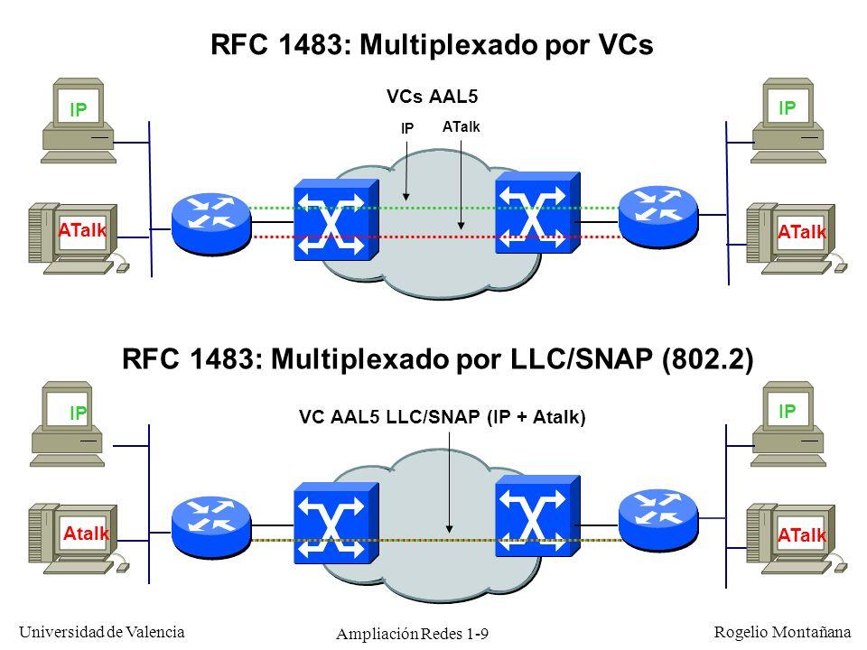 Ampliación Redes 1-9 Universidad de Valencia Rogelio Montañana VCs AAL5 VC AAL5 LLC/SNAP (IP + Atalk) RFC 1483: Multiplexado por VCs RFC 1483: Multipl