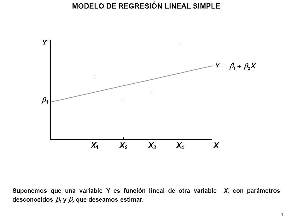 Suponemos que disponemos de una muestra de 4 observaciones con los valores de X que se muestrán en el gráfico.