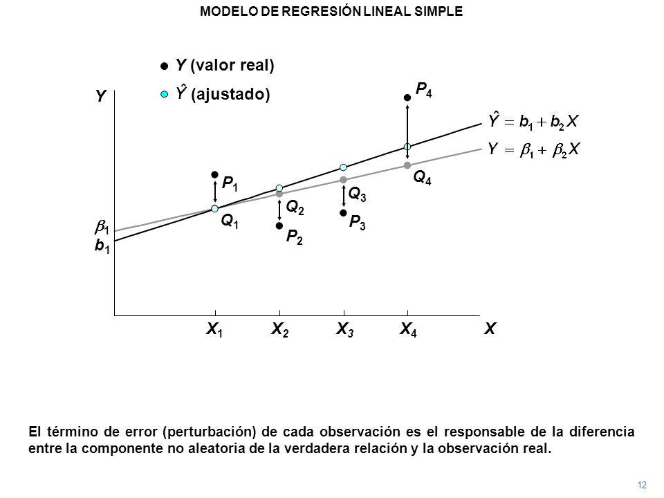 P4P4 El término de error (perturbación) de cada observación es el responsable de la diferencia entre la componente no aleatoria de la verdadera relaci