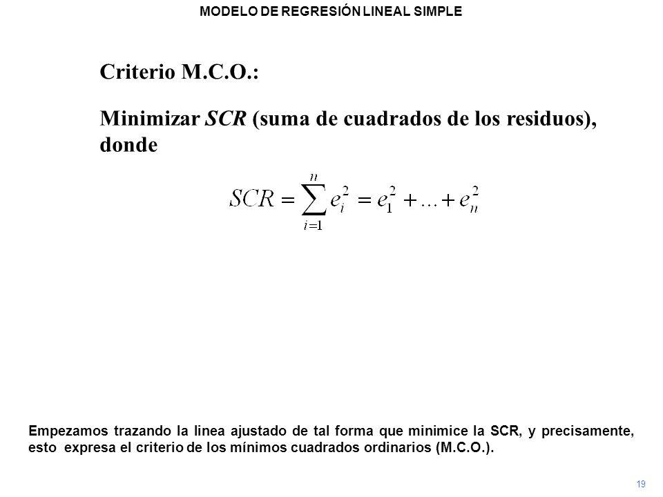 MODELO DE REGRESIÓN LINEAL SIMPLE Criterio M.C.O.: Empezamos trazando la linea ajustado de tal forma que minimice la SCR, y precisamente, esto expresa