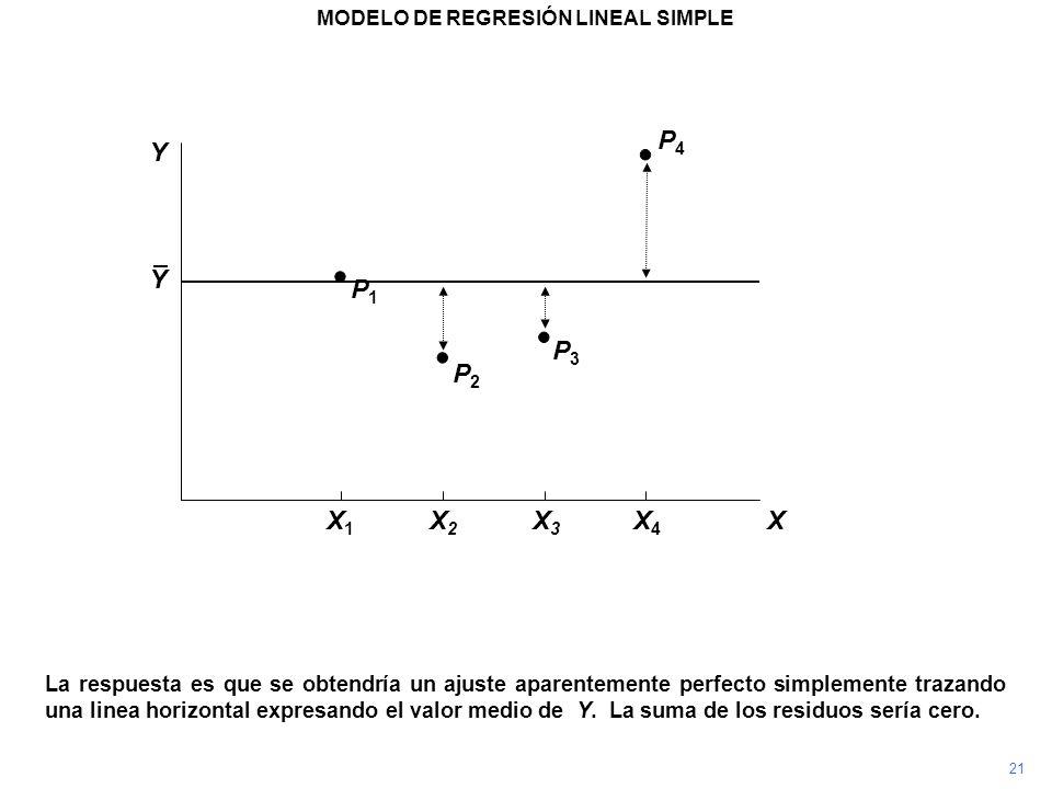 P4P4 La respuesta es que se obtendría un ajuste aparentemente perfecto simplemente trazando una linea horizontal expresando el valor medio de Y. La su