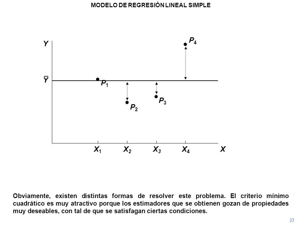 P4P4 Obviamente, existen distintas formas de resolver este problema. El criterio mínimo cuadrático es muy atractivo porque los estimadores que se obti