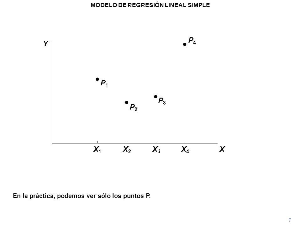 P4P4 En la práctica, podemos ver sólo los puntos P. P3P3 P2P2 P1P1 MODELO DE REGRESIÓN LINEAL SIMPLE 7 Y X X1X1 X2X2 X3X3 X4X4
