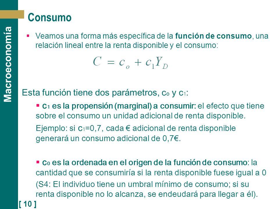 [ 10 ] Macroeconomía Consumo Veamos una forma más específica de la función de consumo, una relación lineal entre la renta disponible y el consumo: Est