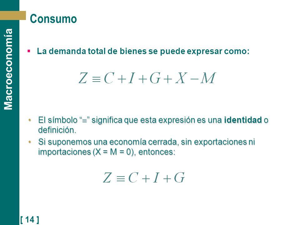 [ 14 ] Macroeconomía Consumo La demanda total de bienes se puede expresar como: El símbolo significa que esta expresión es una identidad o definición.
