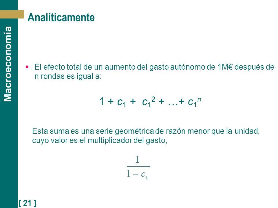 [ 21 ] Macroeconomía Analíticamente El efecto total de un aumento del gasto autónomo de 1M después de n rondas es igual a: 1 + c 1 + c 1 2 + …+ c 1 n