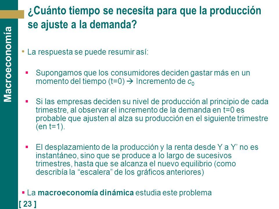 [ 23 ] Macroeconomía ¿Cuánto tiempo se necesita para que la producción se ajuste a la demanda? La respuesta se puede resumir así: Supongamos que los c