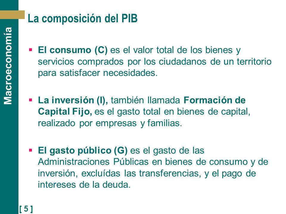 [ 5 ] Macroeconomía La composición del PIB El consumo (C) es el valor total de los bienes y servicios comprados por los ciudadanos de un territorio pa