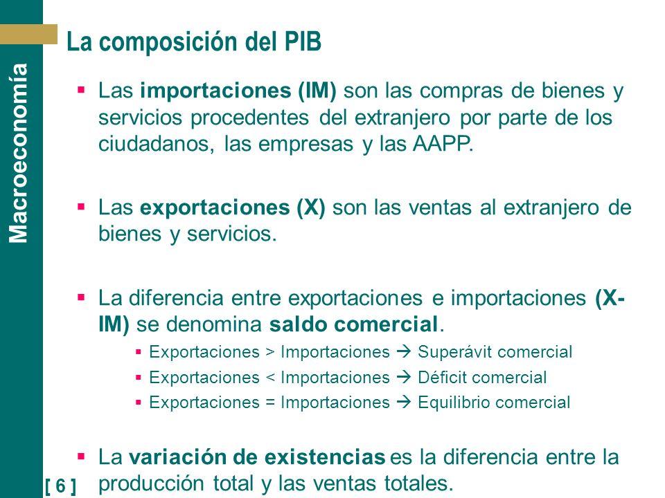 [ 6 ] Macroeconomía La composición del PIB Las importaciones (IM) son las compras de bienes y servicios procedentes del extranjero por parte de los ci