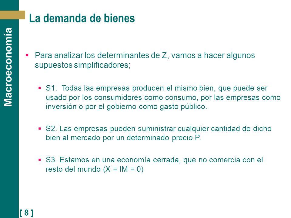 [ 8 ] Macroeconomía La demanda de bienes Para analizar los determinantes de Z, vamos a hacer algunos supuestos simplificadores; S1. Todas las empresas