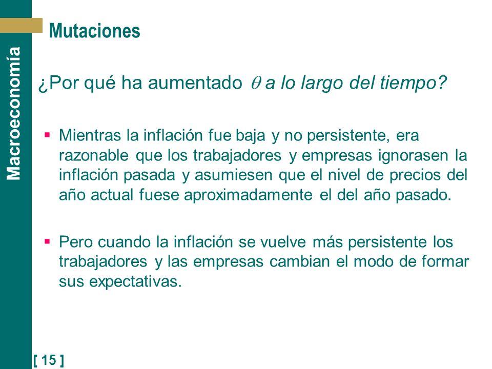 [ 15 ] Macroeconomía Mutaciones ¿Por qué ha aumentado a lo largo del tiempo? Mientras la inflación fue baja y no persistente, era razonable que los tr