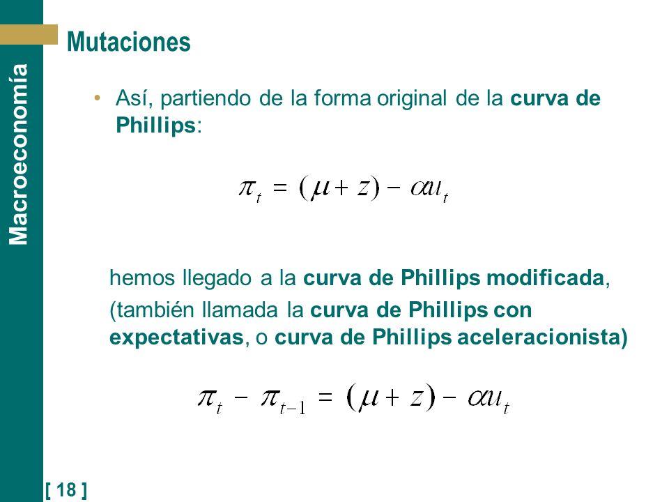 [ 18 ] Macroeconomía Mutaciones Así, partiendo de la forma original de la curva de Phillips: hemos llegado a la curva de Phillips modificada, (también