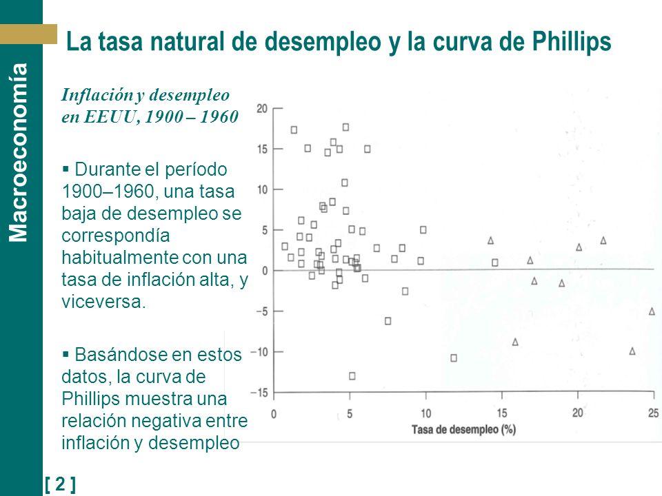 [ 2 ] Macroeconomía La tasa natural de desempleo y la curva de Phillips Inflación y desempleo en EEUU, 1900 – 1960 Durante el período 1900–1960, una t