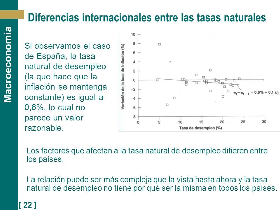 [ 22 ] Macroeconomía Si observamos el caso de España, la tasa natural de desempleo (la que hace que la inflación se mantenga constante) es igual a 0,6