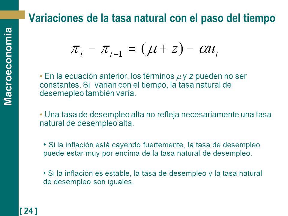 [ 24 ] Macroeconomía Variaciones de la tasa natural con el paso del tiempo En la ecuación anterior, los términos y z pueden no ser constantes. Si vari