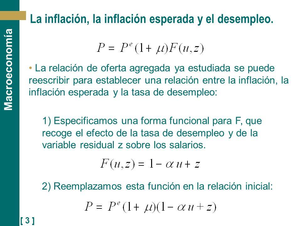 [ 3 ] Macroeconomía La inflación, la inflación esperada y el desempleo. La relación de oferta agregada ya estudiada se puede reescribir para establece