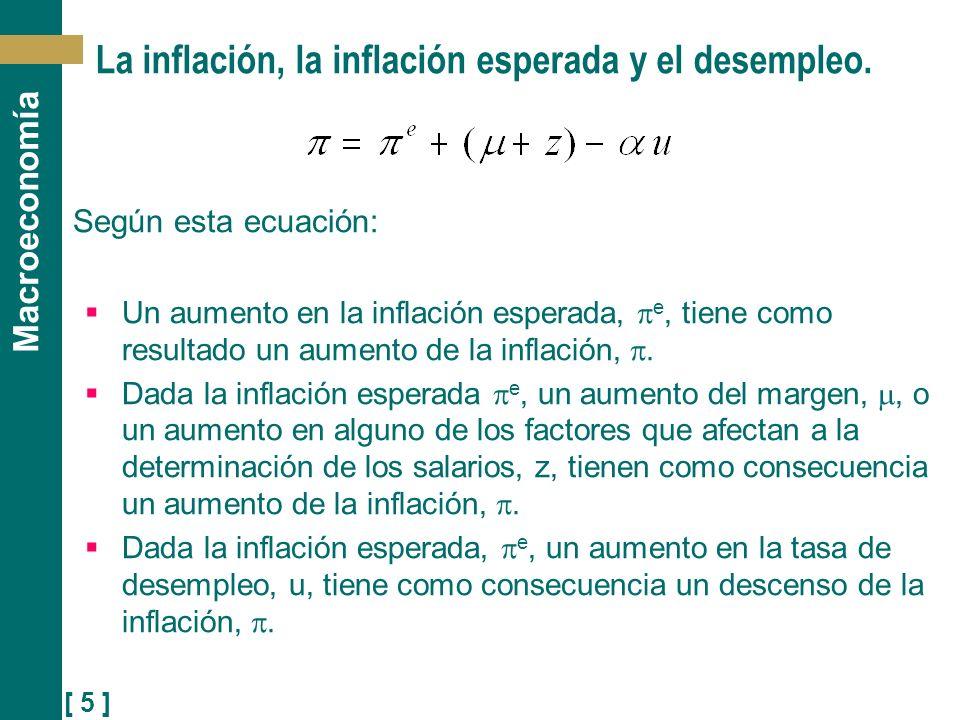 [ 16 ] Macroeconomía Mutaciones En la anterior ecuación, cuando es igual a cero, la relación entre la inflación y el desempleo es: Cuando es positiva, la tasa de inflación depende tanto del desempleo como de la inflación del año anterior: Cuando es igual a uno, la variación de la tasa de inflación depende del desempleo: