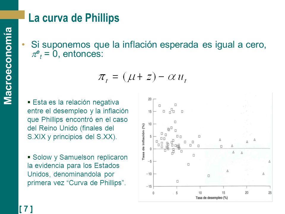 [ 28 ] Macroeconomía La inflación alta y la relación de la curva de Phillips Cuando =0, todos los salarios se fijan partiendo de que la inflación esperada es igual a la inflación del año anterior, por lo que: Cuando es positivo, Según esta ecuación, cuanto más alta sea la proporción de contratos indexados (cuanto más alta sea ), mayor será el efecto de la tasa de desempleo en la variación de la inflación.