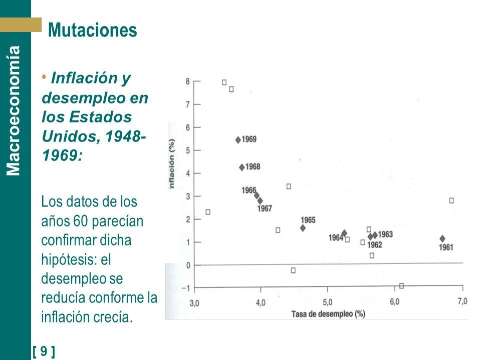 [ 9 ] Macroeconomía Mutaciones Inflación y desempleo en los Estados Unidos, 1948- 1969: Los datos de los años 60 parecían confirmar dicha hipótesis: e