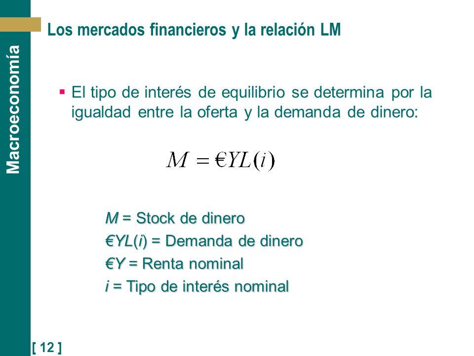 [ 12 ] Macroeconomía Los mercados financieros y la relación LM El tipo de interés de equilibrio se determina por la igualdad entre la oferta y la dema