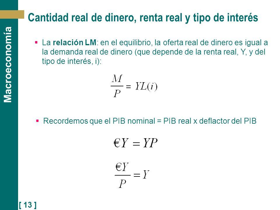 [ 13 ] Macroeconomía Cantidad real de dinero, renta real y tipo de interés La relación LM: en el equilibrio, la oferta real de dinero es igual a la de