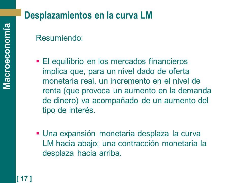 [ 17 ] Macroeconomía Desplazamientos en la curva LM Resumiendo: El equilibrio en los mercados financieros implica que, para un nivel dado de oferta mo