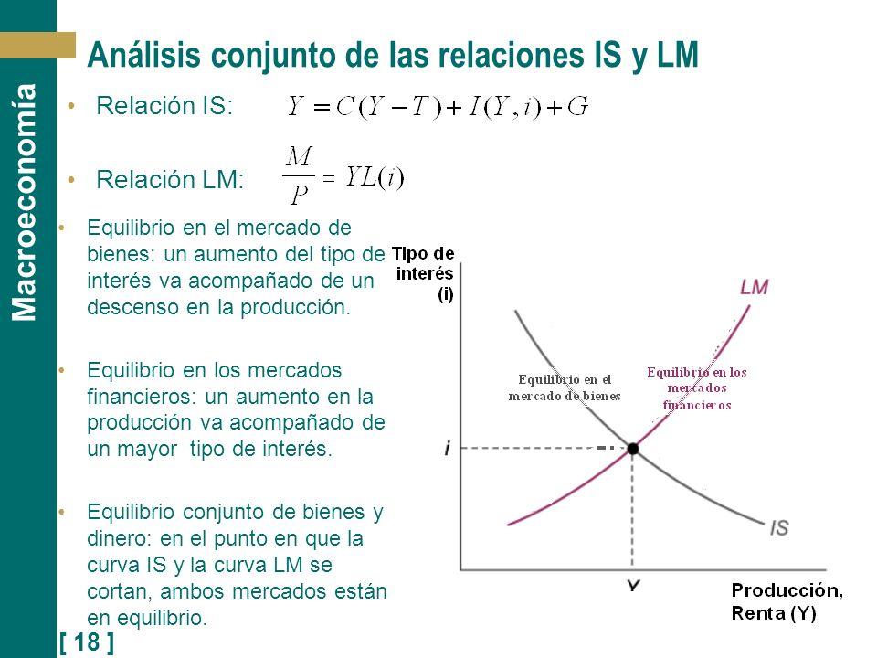 [ 18 ] Macroeconomía Análisis conjunto de las relaciones IS y LM Relación IS: Relación LM: Equilibrio en el mercado de bienes: un aumento del tipo de