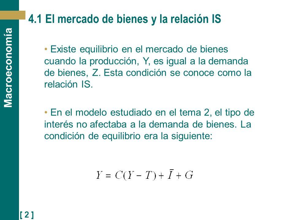 [ 2 ] Macroeconomía 4.1 El mercado de bienes y la relación IS Existe equilibrio en el mercado de bienes cuando la producción, Y, es igual a la demanda