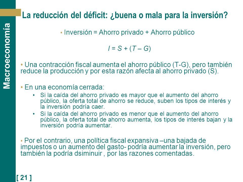 [ 21 ] Macroeconomía Inversión = Ahorro privado + Ahorro público I = S + (T – G) Una contracción fiscal aumenta el ahorro público (T-G), pero también