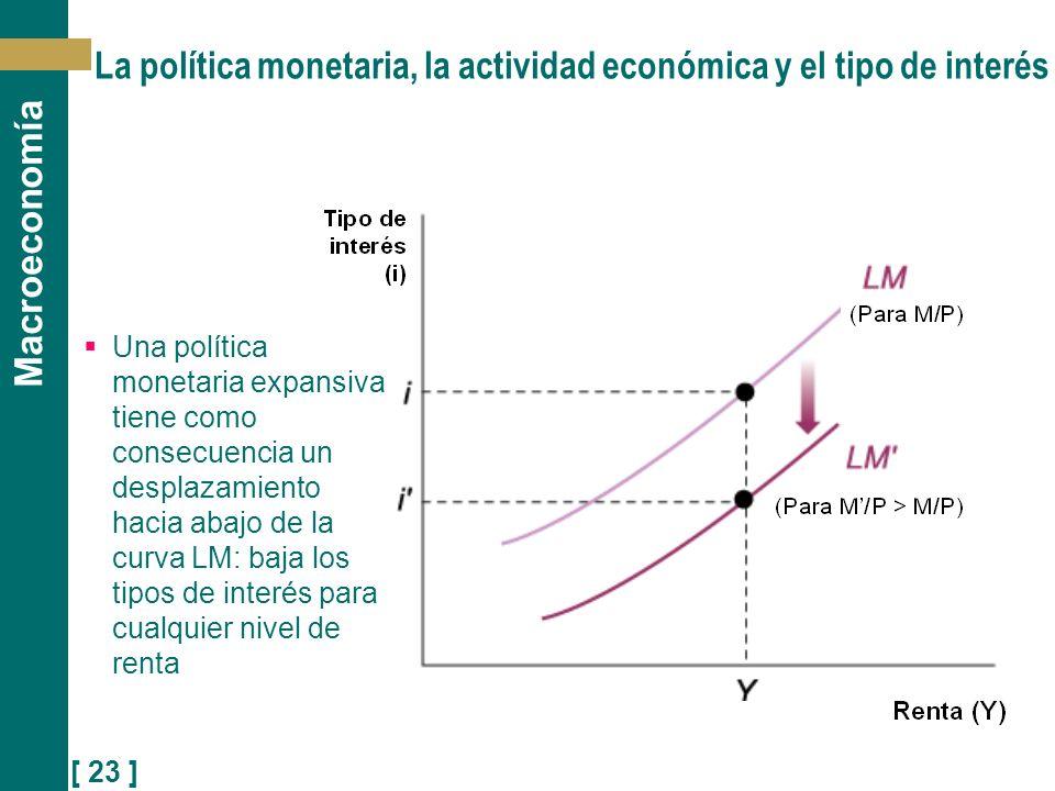 [ 23 ] Macroeconomía La política monetaria, la actividad económica y el tipo de interés Una política monetaria expansiva tiene como consecuencia un de