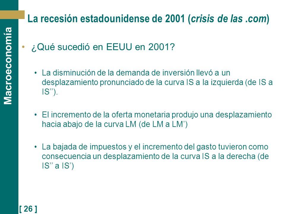 [ 26 ] Macroeconomía ¿Qué sucedió en EEUU en 2001? La disminución de la demanda de inversión llevó a un desplazamiento pronunciado de la curva IS a la