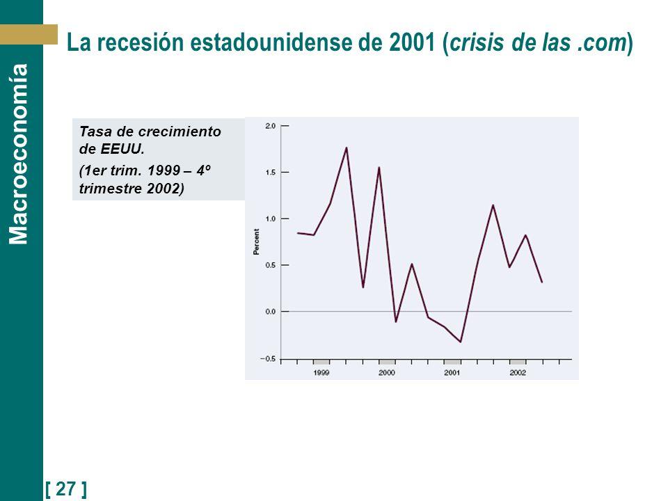 [ 27 ] Macroeconomía La recesión estadounidense de 2001 ( crisis de las.com ) Tasa de crecimiento de EEUU. (1er trim. 1999 – 4º trimestre 2002)