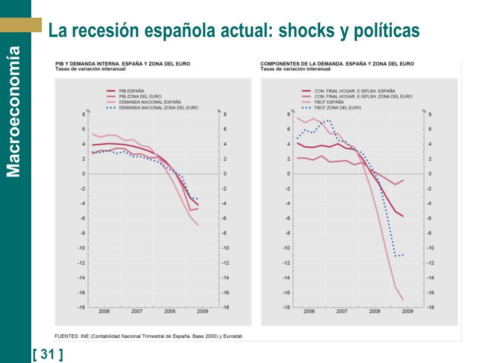 [ 31 ] Macroeconomía La recesión española actual: shocks y políticas