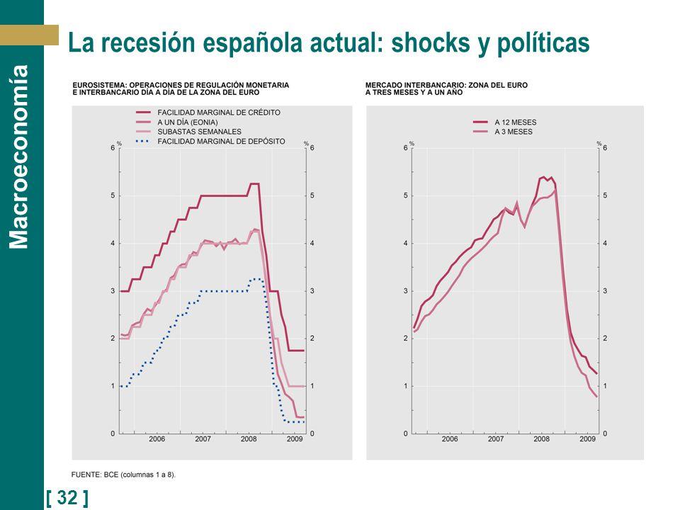 [ 32 ] Macroeconomía La recesión española actual: shocks y políticas