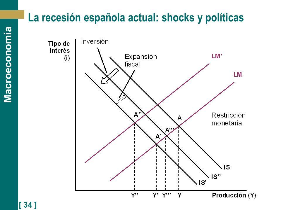 [ 34 ] Macroeconomía La recesión española actual: shocks y políticas