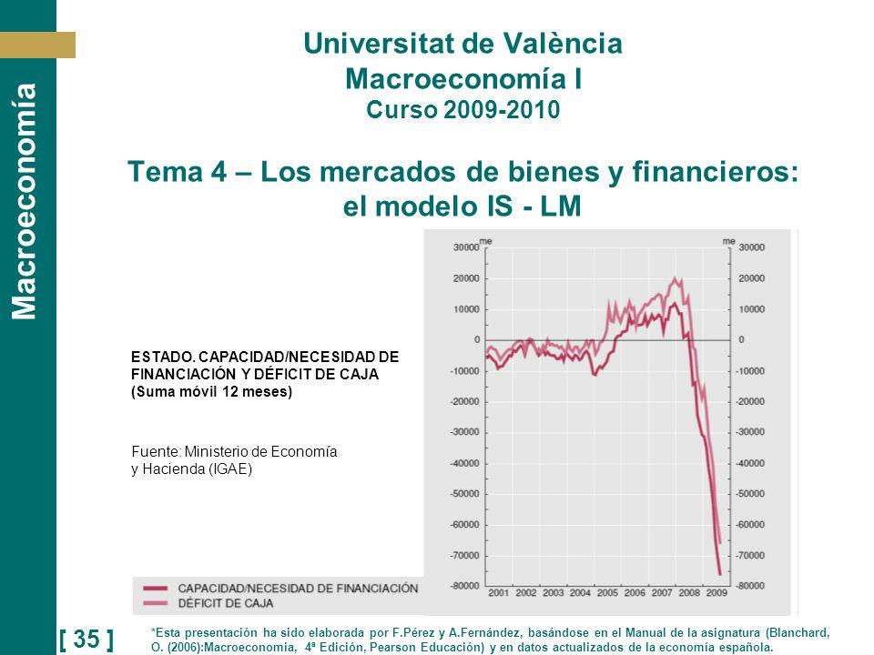 [ 35 ] Macroeconomía Universitat de València Macroeconomía I Curso 2009-2010 Tema 4 – Los mercados de bienes y financieros: el modelo IS - LM *Esta pr