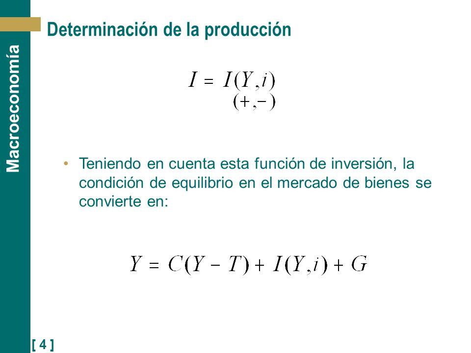 [ 4 ] Macroeconomía Determinación de la producción Teniendo en cuenta esta función de inversión, la condición de equilibrio en el mercado de bienes se