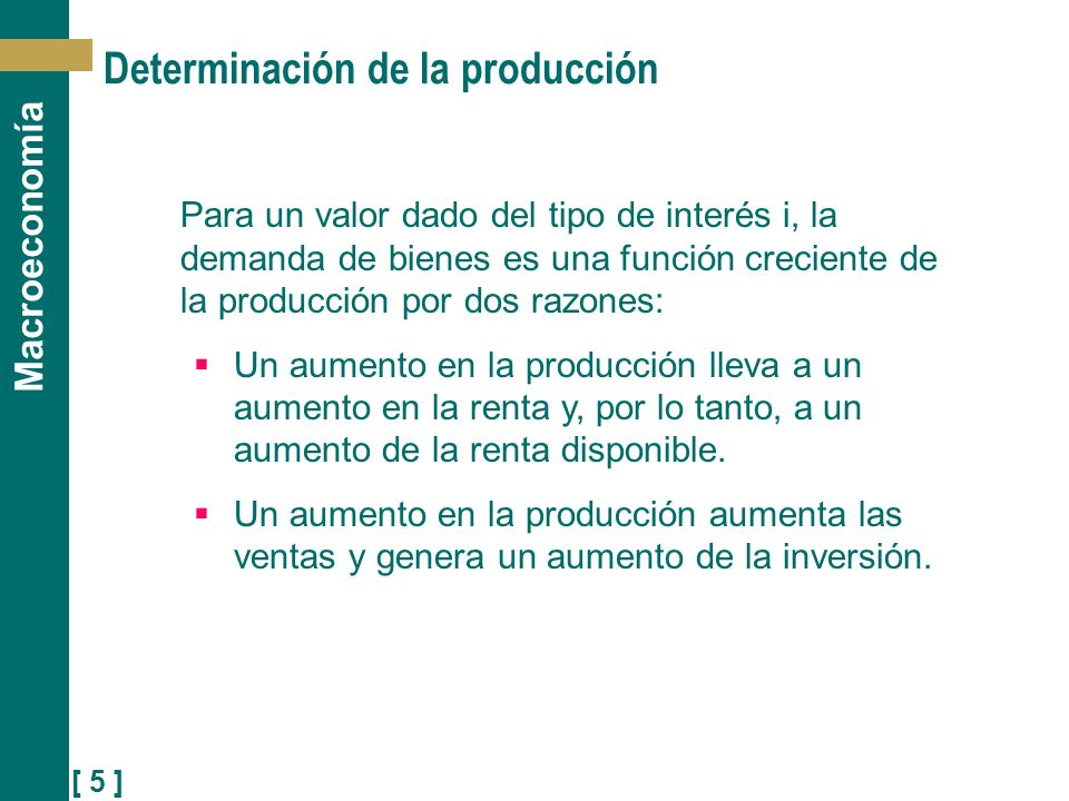 [ 5 ] Macroeconomía Determinación de la producción Para un valor dado del tipo de interés i, la demanda de bienes es una función creciente de la produ