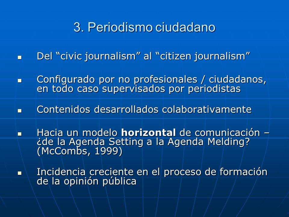 3. Periodismo ciudadano Del civic journalism al citizen journalism Del civic journalism al citizen journalism Configurado por no profesionales / ciuda