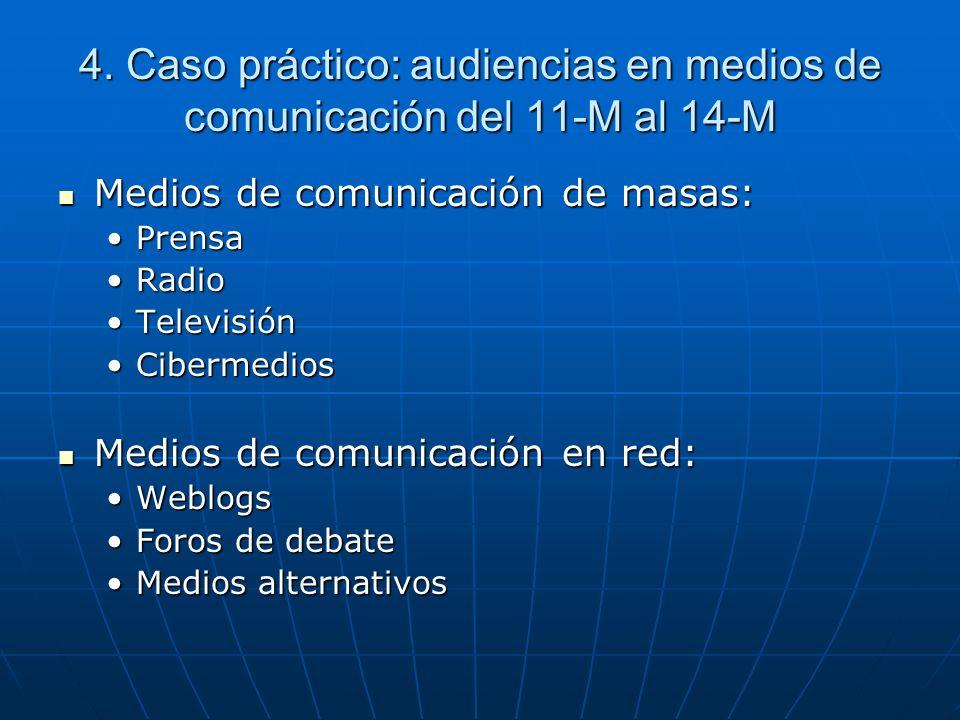 4. Caso práctico: audiencias en medios de comunicación del 11-M al 14-M Medios de comunicación de masas: Medios de comunicación de masas: PrensaPrensa
