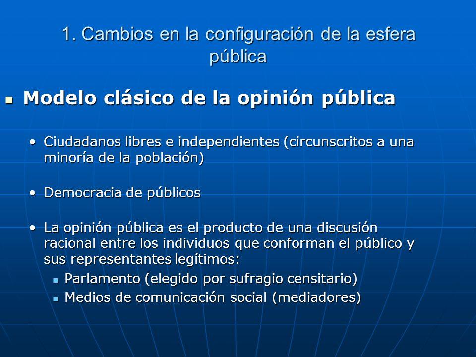 1. Cambios en la configuración de la esfera pública Modelo clásico de la opinión pública Modelo clásico de la opinión pública Ciudadanos libres e inde