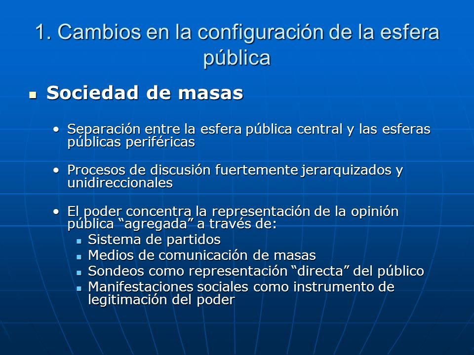1. Cambios en la configuración de la esfera pública Sociedad de masas Sociedad de masas Separación entre la esfera pública central y las esferas públi