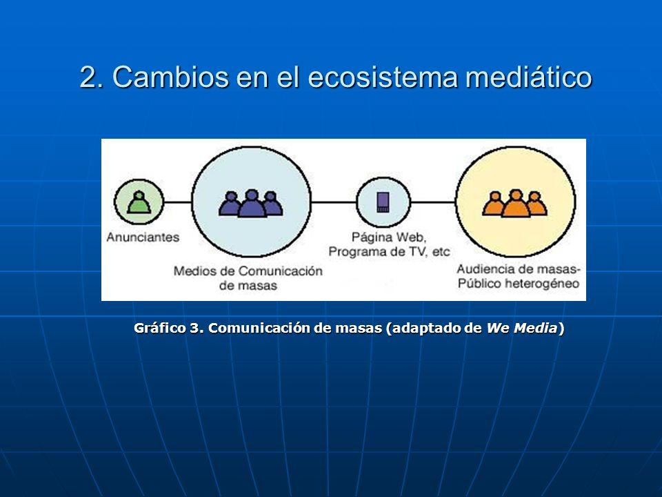 2. Cambios en el ecosistema mediático Gráfico 3. Comunicación de masas (adaptado de We Media)